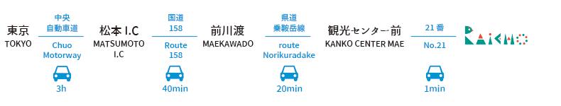 access_car_shinjyuku